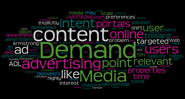 Demand Media Infographic - Wordle